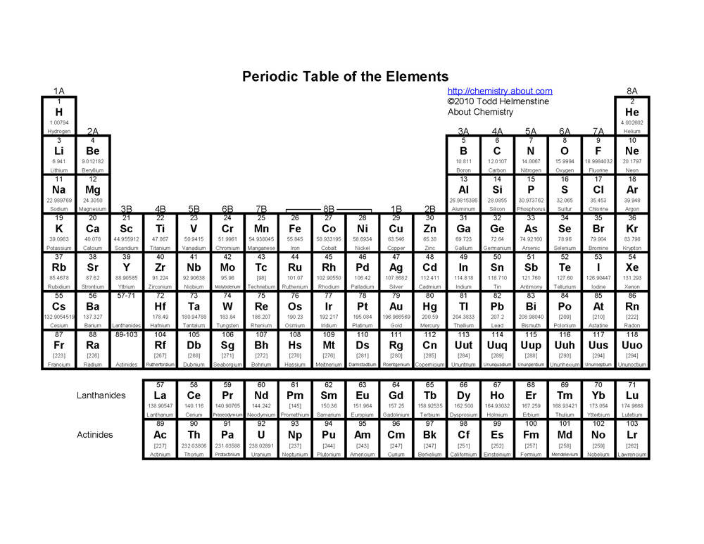 ... Periodic Table With Names on periodic table powerpoint worksheet